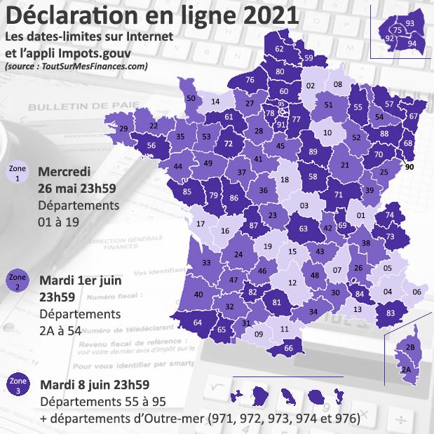 declaration-dates-2021