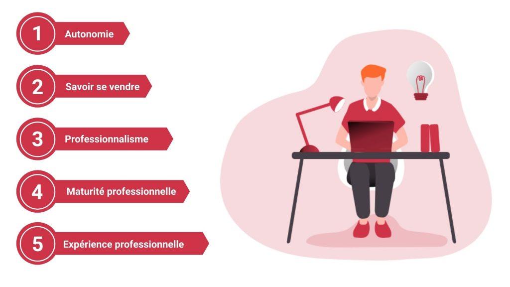 Être freelance informatique : top des qualités nécessaires