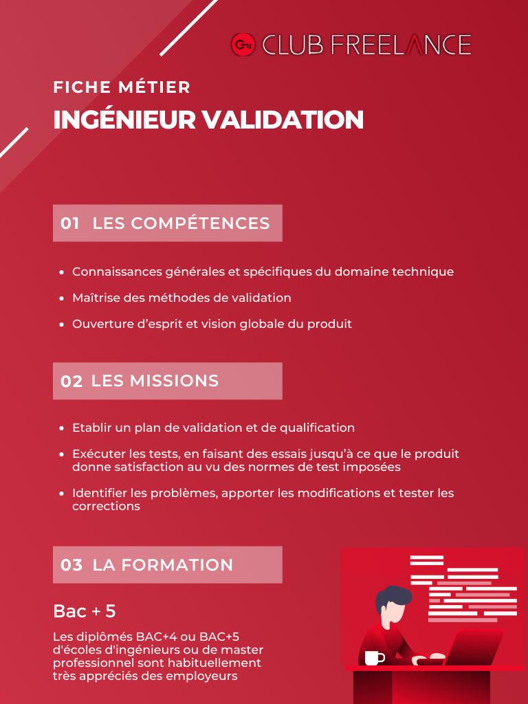 Ingénieur Validation : fiche métier